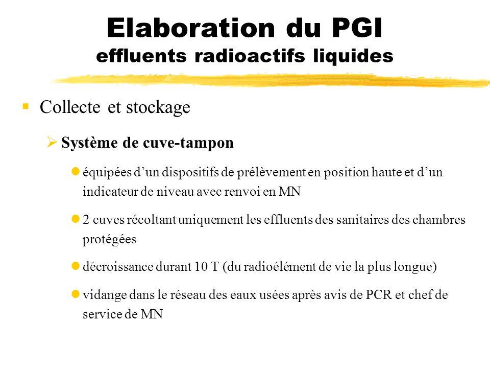 Elaboration du PGI effluents radioactifs liquides Collecte et stockage Système de cuve-tampon équipées dun dispositifs de prélèvement en position haut