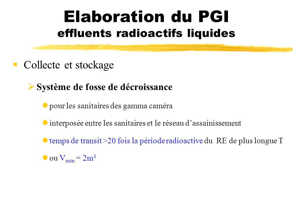 Elaboration du PGI effluents radioactifs liquides Collecte et stockage Système de fosse de décroissance pour les sanitaires des gamma caméra interposé