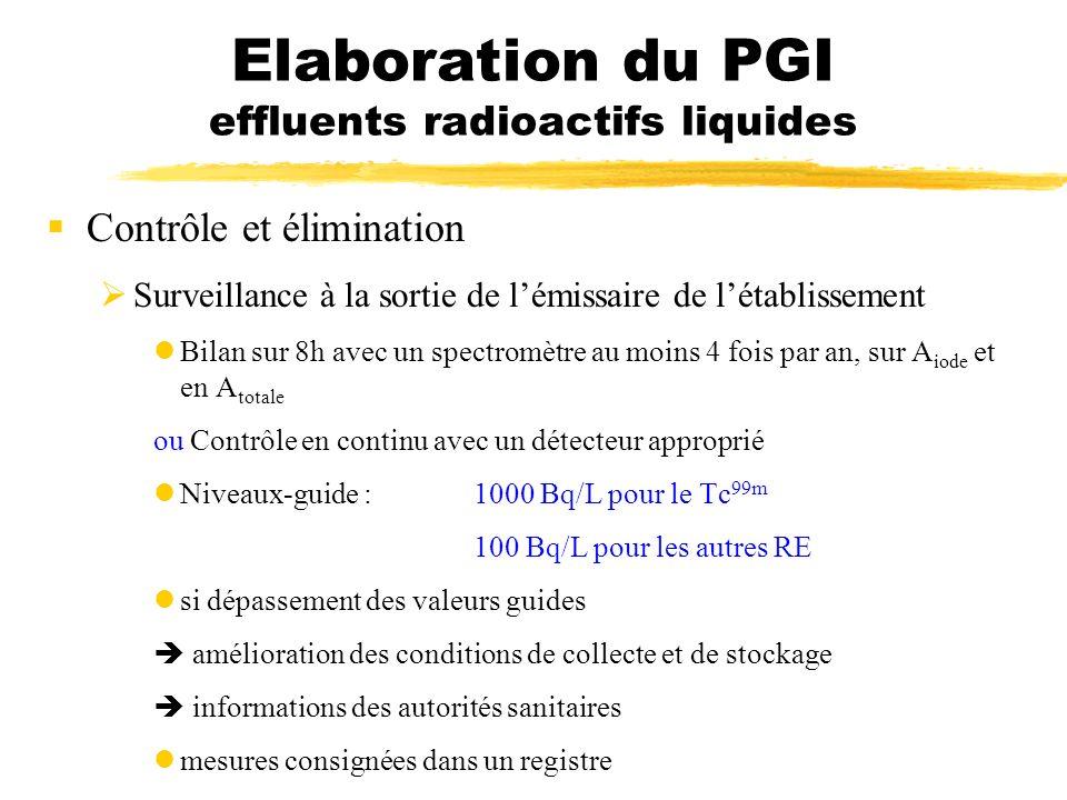 Elaboration du PGI effluents radioactifs liquides Contrôle et élimination Surveillance à la sortie de lémissaire de létablissement Bilan sur 8h avec u
