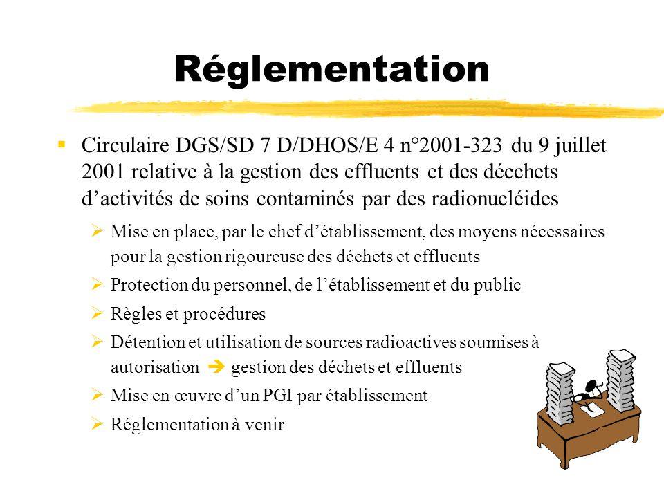 Réglementation Circulaire DGS/SD 7 D/DHOS/E 4 n°2001-323 du 9 juillet 2001 relative à la gestion des effluents et des décchets dactivités de soins con