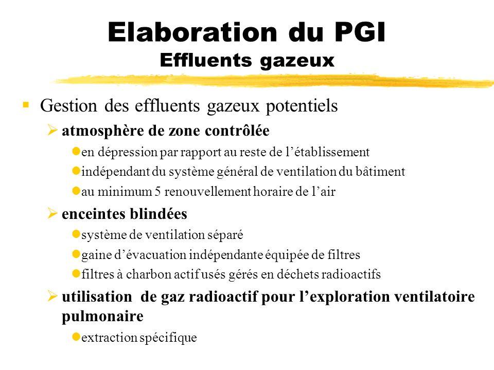 Elaboration du PGI Effluents gazeux Gestion des effluents gazeux potentiels atmosphère de zone contrôlée en dépression par rapport au reste de létabli