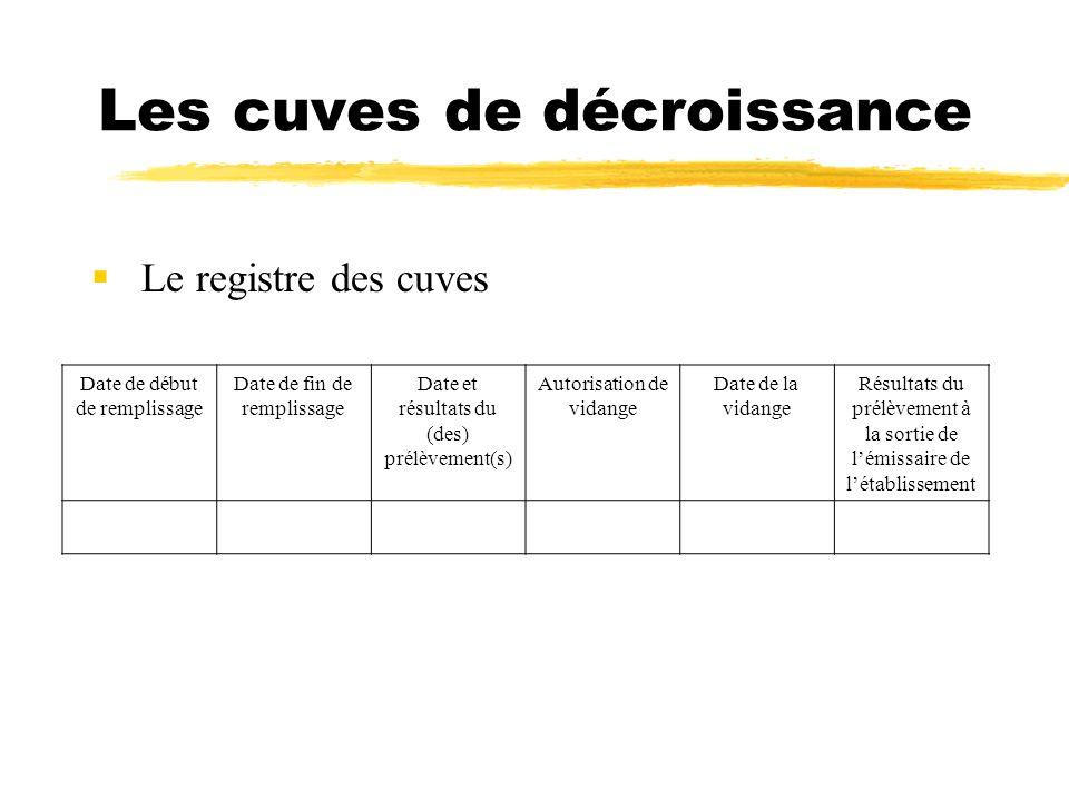 Les cuves de décroissance Le registre des cuves Date de début de remplissage Date de fin de remplissage Date et résultats du (des) prélèvement(s) Auto
