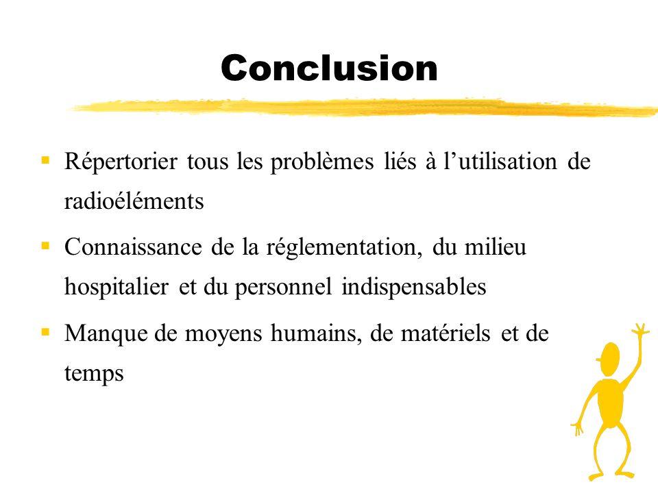 Conclusion Répertorier tous les problèmes liés à lutilisation de radioéléments Connaissance de la réglementation, du milieu hospitalier et du personne