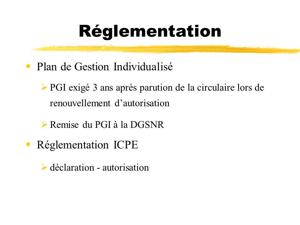 Réglementation Plan de Gestion Individualisé PGI exigé 3 ans après parution de la circulaire lors de renouvellement dautorisation Remise du PGI à la D