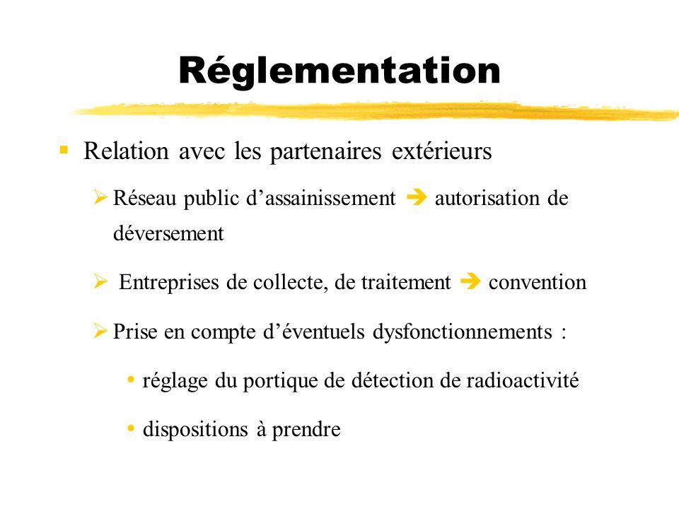 Réglementation Relation avec les partenaires extérieurs Réseau public dassainissement autorisation de déversement Entreprises de collecte, de traiteme