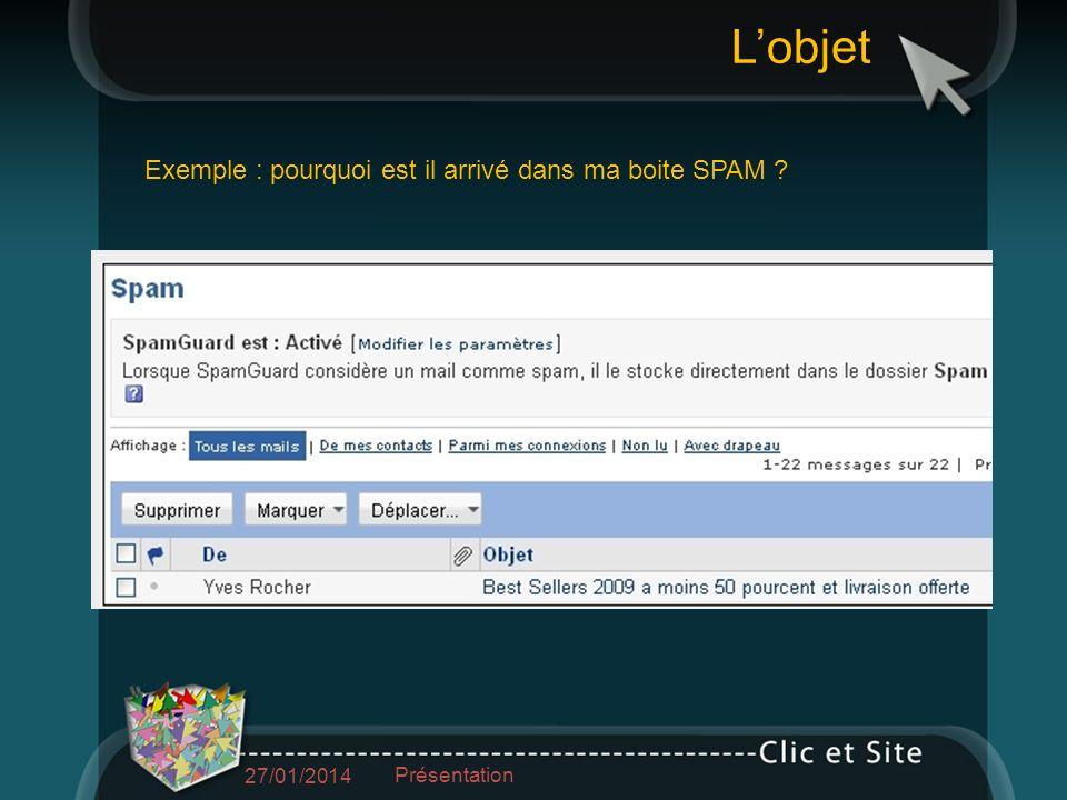 Exemple : pourquoi est il arrivé dans ma boite SPAM Lobjet 27/01/2014 Présentation