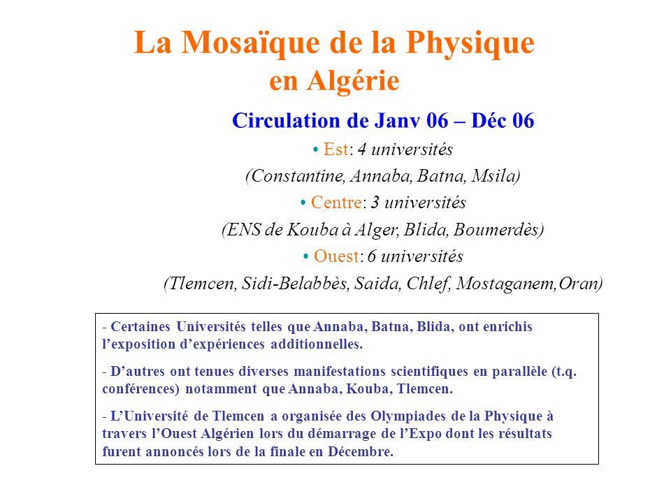 La Mosaïque de la Physique en Algérie Circulation de Janv 06 – Déc 06 Est: 4 universités (Constantine, Annaba, Batna, Msila) Centre: 3 universités (EN