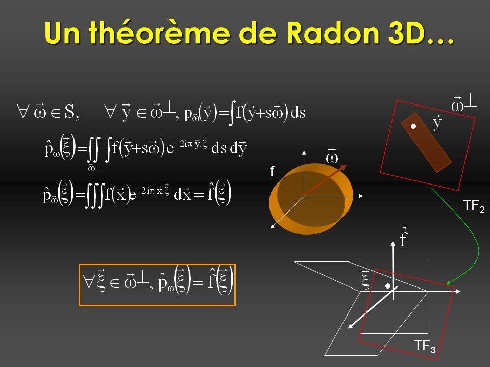 Un théorème de Radon 3D… TF 2 TF 3 f