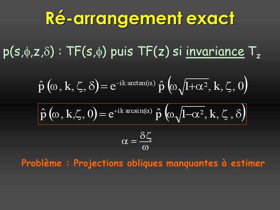 Ré-arrangement exact p(s,,z, ) : TF(s, ) puis TF(z) si invariance T z Problème : Projections obliques manquantes à estimer