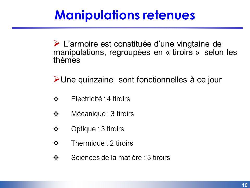 10 Manipulations retenues Larmoire est constituée dune vingtaine de manipulations, regroupées en « tiroirs » selon les thèmes Une quinzaine sont fonctionnelles à ce jour Electricité : 4 tiroirs Mécanique : 3 tiroirs Optique : 3 tiroirs Thermique : 2 tiroirs Sciences de la matière : 3 tiroirs