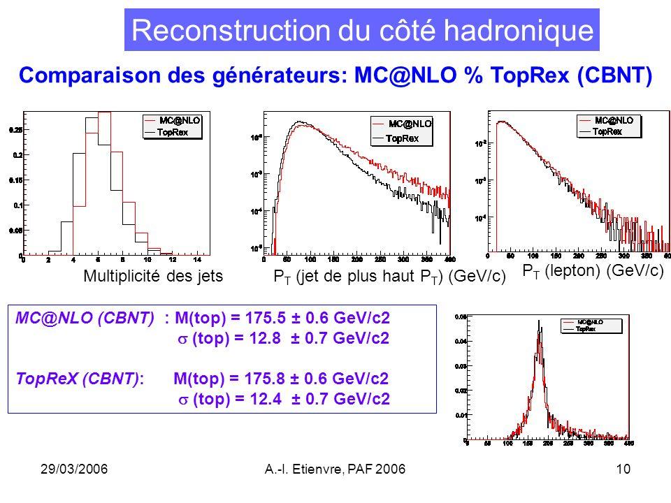 29/03/2006A.-I. Etienvre, PAF 200610 Reconstruction du côté hadronique Comparaison des générateurs: MC@NLO % TopRex (CBNT) Multiplicité des jetsP T (j