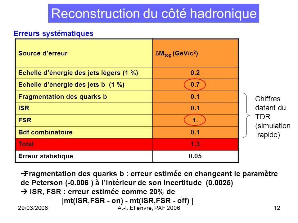 29/03/2006A.-I. Etienvre, PAF 200612 Reconstruction du côté hadronique Erreurs systématiques Source derreur M top (GeV/c 2 ) Echelle dénergie des jets