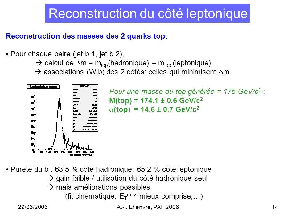 29/03/2006A.-I. Etienvre, PAF 200614 Reconstruction du côté leptonique Reconstruction des masses des 2 quarks top: Pour chaque paire (jet b 1, jet b 2