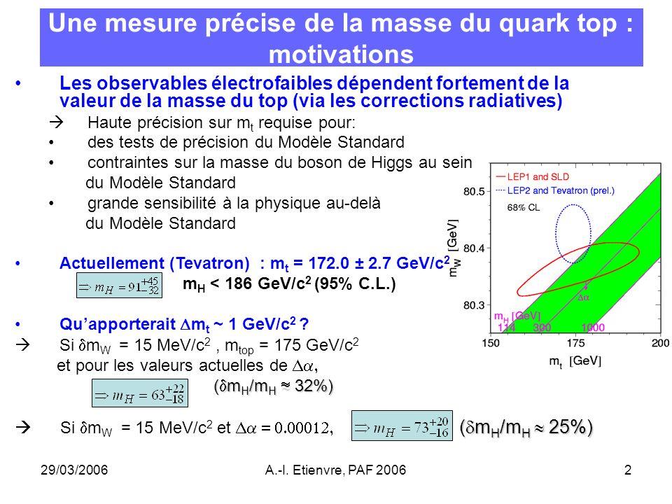29/03/2006A.-I. Etienvre, PAF 20062 Les observables électrofaibles dépendent fortement de la valeur de la masse du top (via les corrections radiatives