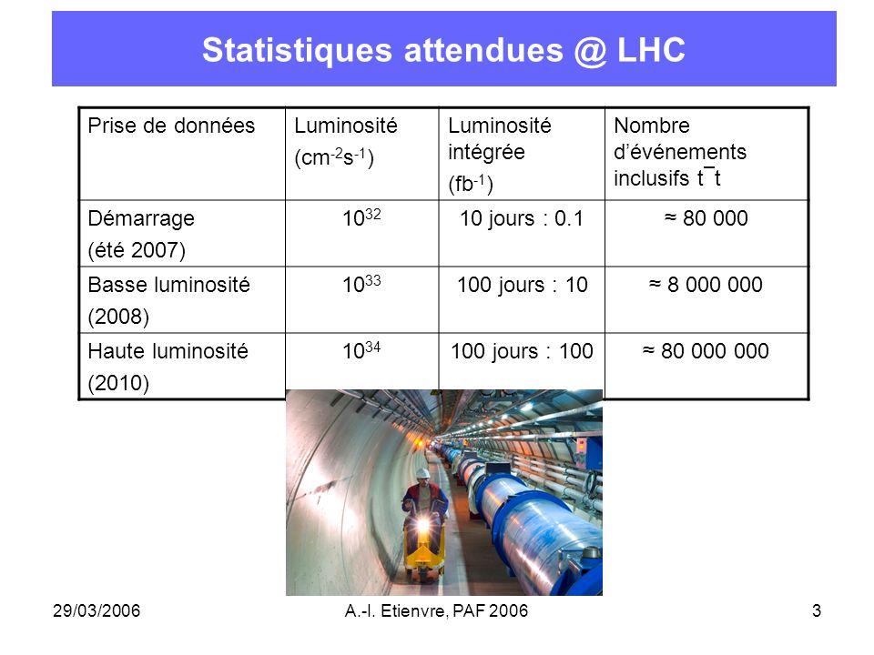 29/03/2006A.-I. Etienvre, PAF 20063 Statistiques attendues @ LHC Prise de donnéesLuminosité (cm -2 s -1 ) Luminosité intégrée (fb -1 ) Nombre dévéneme