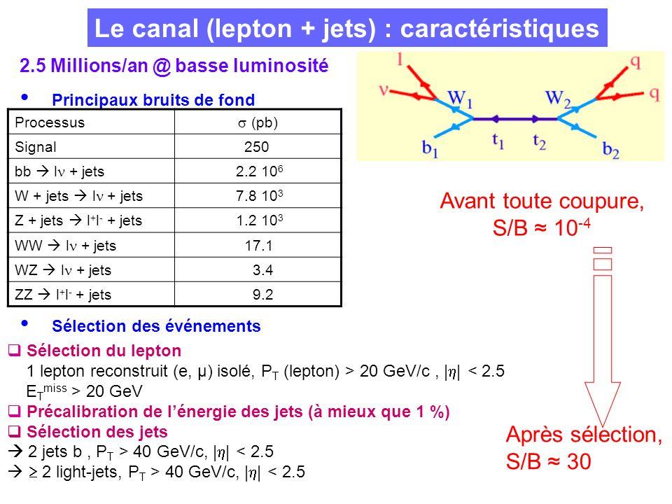 29/03/2006A.-I. Etienvre, PAF 20065 Le canal (lepton + jets) : caractéristiques 2.5 Millions/an @ basse luminosité Principaux bruits de fond Sélection