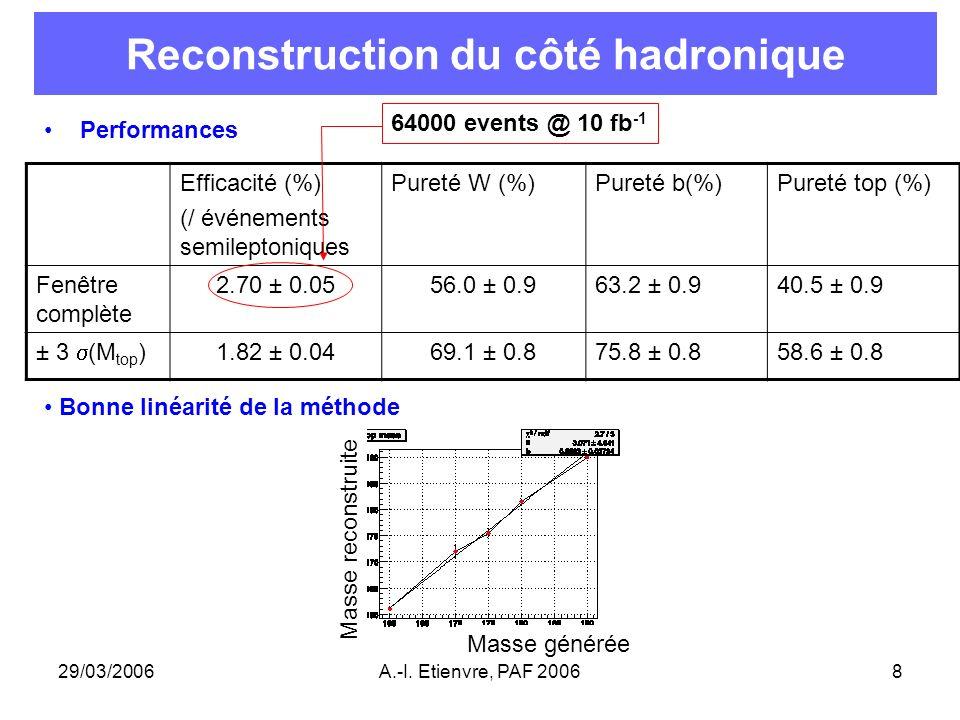 29/03/2006A.-I. Etienvre, PAF 20068 Reconstruction du côté hadronique Performances Efficacité (%) (/ événements semileptoniques Pureté W (%)Pureté b(%