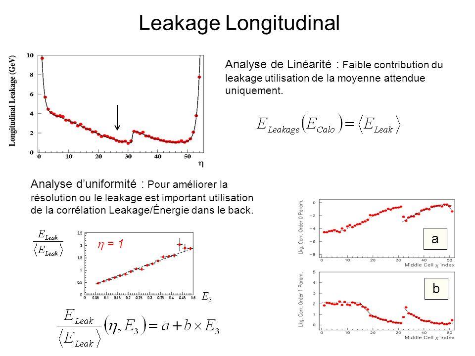 Leakage Longitudinal Analyse de Linéarité : Faible contribution du leakage utilisation de la moyenne attendue uniquement.