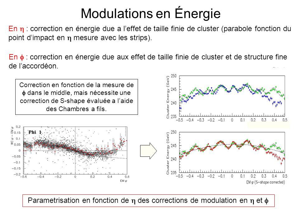 Modulations en Énergie En : correction en énergie due a leffet de taille finie de cluster (parabole fonction du point dimpact en mesure avec les strips).