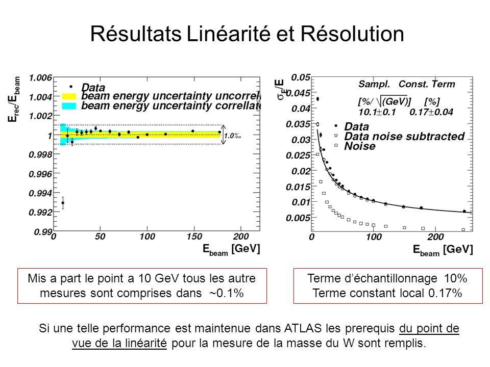 Résultats Linéarité et Résolution Mis a part le point a 10 GeV tous les autre mesures sont comprises dans ~0.1% Si une telle performance est maintenue dans ATLAS les prerequis du point de vue de la linéarité pour la mesure de la masse du W sont remplis.