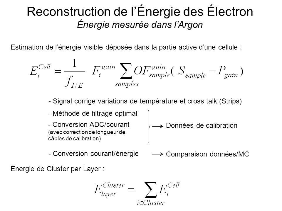 Reconstruction de lÉnergie des Électron Énergie mesurée dans lArgon Estimation de lénergie visible déposée dans la partie active dune cellule : - Méthode de filtrage optimal - Conversion ADC/courant (avec correction de longueur de câbles de calibration) - Conversion courant/énergie Données de calibration Comparaison données/MC Énergie de Cluster par Layer : - Signal corrige variations de température et cross talk (Strips)