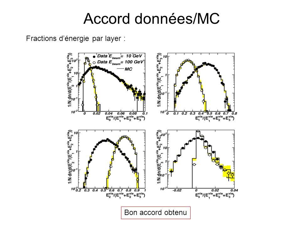Bon accord obtenu Accord données/MC Fractions dénergie par layer :