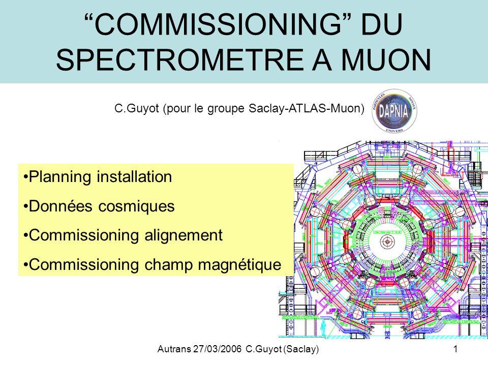 Autrans 27/03/2006 C.Guyot (Saclay)22 Commissioning du système dalignement (2) Etudes par simulation MC ( partie du Calibration Data Challenge): Simulation G4 dun détecteur imparfait (as built ) -> Simulations single mu, cosmiques, traces droites (B=0), Z-> Simulation de la reponse du systeme dalignement Test de la chaine alignement(ASAP-ARAMYS)-reconstruction des traces (Muonboy-MOORE) Test des procédures dalignement avec les traces: Alignement absolu avec les traces droites (cosmiques inclus) Alignement des chambres non connectées précisément aux capteurs optiques: Small vs Large chambers, BEE/End cap, Barrel vs End Cap… ASAP/ARAMYS simulation Alignment config, Sensors positions, calib… Athena MuonBoy Moore Oracle DB: Muon Alignment service COOL ASAP/ARAMYS reconstruction Chamber displacements Sensor responses AMDB with chamber displacements, AMDB Nominal
