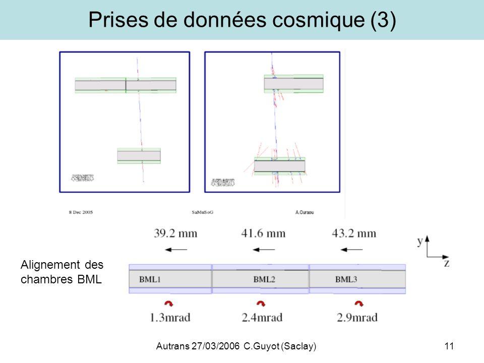 Autrans 27/03/2006 C.Guyot (Saclay)11 Prises de données cosmique (3) Alignement des chambres BML