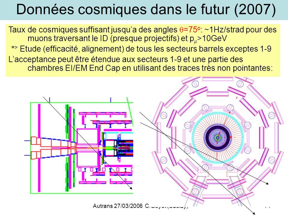 Autrans 27/03/2006 C.Guyot (Saclay)14 Taux de cosmiques suffisant jusqua des angles =75 o : ~1Hz/strad pour des muons traversant le ID (presque projec