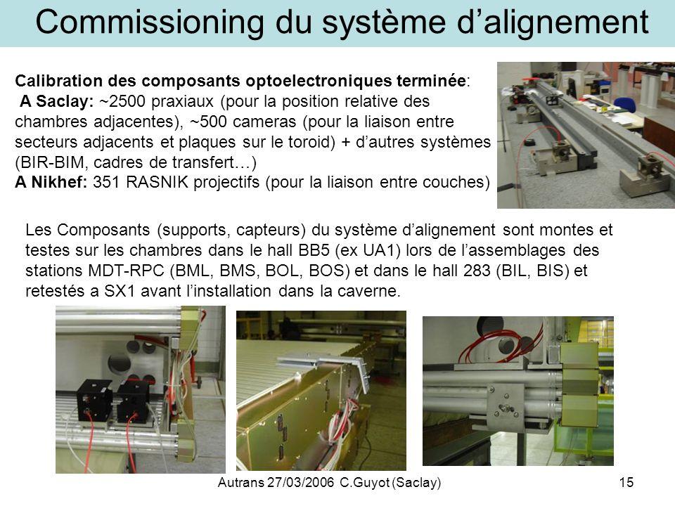 Autrans 27/03/2006 C.Guyot (Saclay)15 Commissioning du système dalignement Les Composants (supports, capteurs) du système dalignement sont montes et t