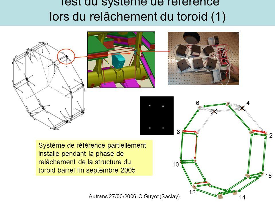 Autrans 27/03/2006 C.Guyot (Saclay)16 Test du système de référence lors du relâchement du toroid (1) 16 14 12 10 8 64 2 Système de référence partielle