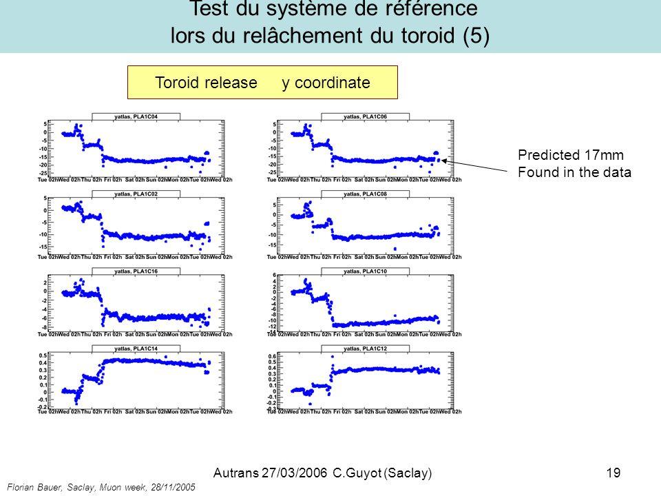 Autrans 27/03/2006 C.Guyot (Saclay)19 Test du système de référence lors du relâchement du toroid (5) Toroid release y coordinate Florian Bauer, Saclay