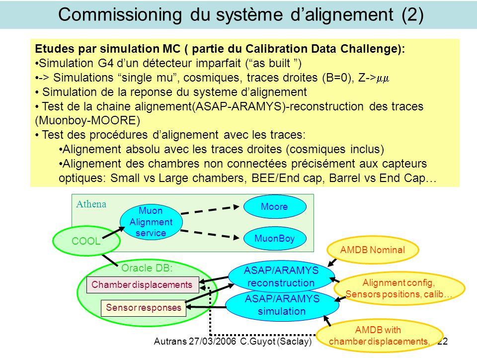 Autrans 27/03/2006 C.Guyot (Saclay)22 Commissioning du système dalignement (2) Etudes par simulation MC ( partie du Calibration Data Challenge): Simul