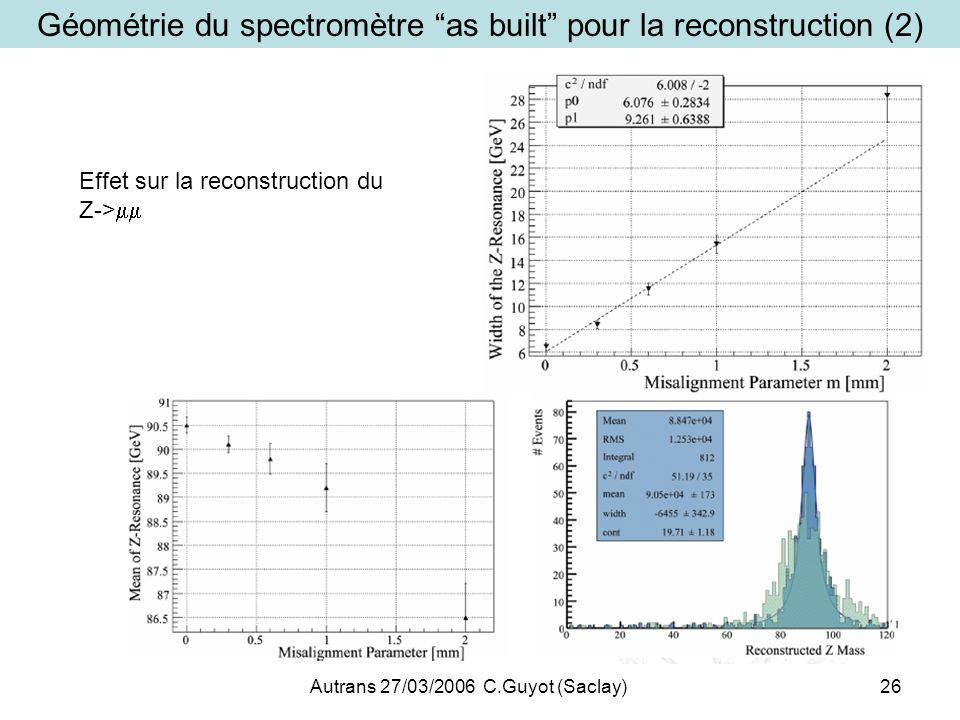 Autrans 27/03/2006 C.Guyot (Saclay)26 Géométrie du spectromètre as built pour la reconstruction (2) Effet sur la reconstruction du Z->