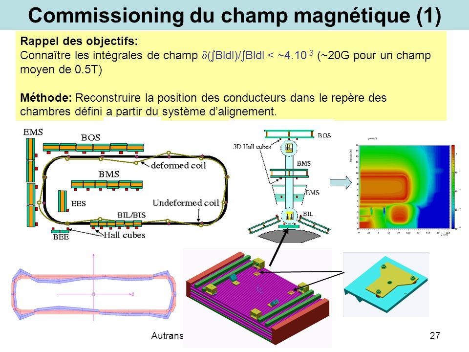 Autrans 27/03/2006 C.Guyot (Saclay)27 Commissioning du champ magnétique (1) Rappel des objectifs: Connaître les intégrales de champ ( Bldl)/ Bldl < ~4