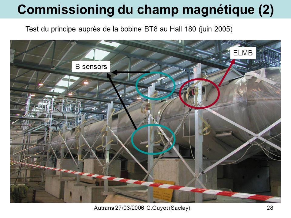 Autrans 27/03/2006 C.Guyot (Saclay)28 Commissioning du champ magnétique (2) Test du principe auprès de la bobine BT8 au Hall 180 (juin 2005) ELMB B se