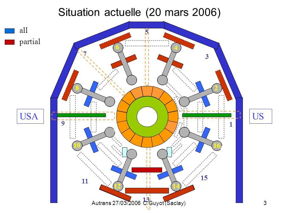 Autrans 27/03/2006 C.Guyot (Saclay)14 Taux de cosmiques suffisant jusqua des angles =75 o : ~1Hz/strad pour des muons traversant le ID (presque projectifs) et p >10GeV => Etude (efficacité, alignement) de tous les secteurs barrels exceptes 1-9 Lacceptance peut être étendue aux secteurs 1-9 et une partie des chambres EI/EM End Cap en utilisant des traces très non pointantes: Données cosmiques dans le futur (2007)