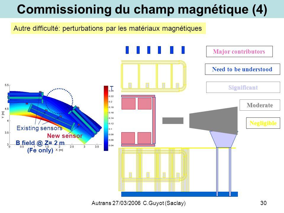 Autrans 27/03/2006 C.Guyot (Saclay)30 Negligible Major contributors Significant Need to be understood Moderate New sensor Existing sensors B field @ Z= 2 m (Fe only) T Commissioning du champ magnétique (4) Autre difficulté: perturbations par les matériaux magnétiques