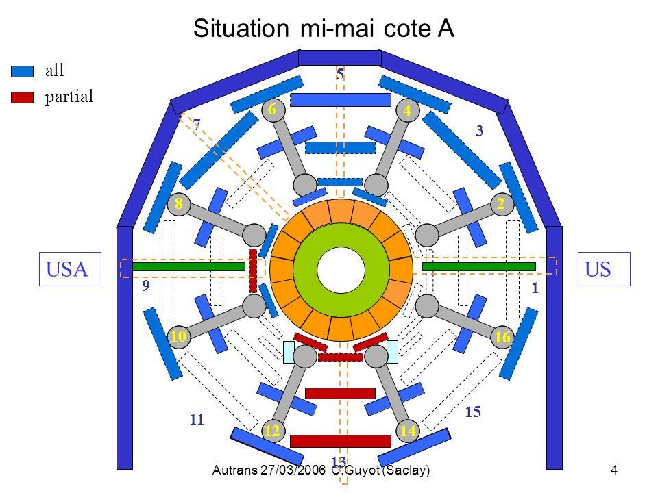 Autrans 27/03/2006 C.Guyot (Saclay)15 Commissioning du système dalignement Les Composants (supports, capteurs) du système dalignement sont montes et testes sur les chambres dans le hall BB5 (ex UA1) lors de lassemblages des stations MDT-RPC (BML, BMS, BOL, BOS) et dans le hall 283 (BIL, BIS) et retestés a SX1 avant linstallation dans la caverne.