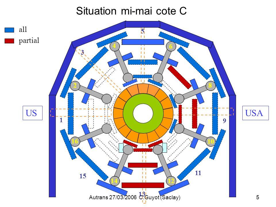 Autrans 27/03/2006 C.Guyot (Saclay)16 Test du système de référence lors du relâchement du toroid (1) 16 14 12 10 8 64 2 Système de référence partiellement installe pendant la phase de relâchement de la structure du toroid barrel fin septembre 2005