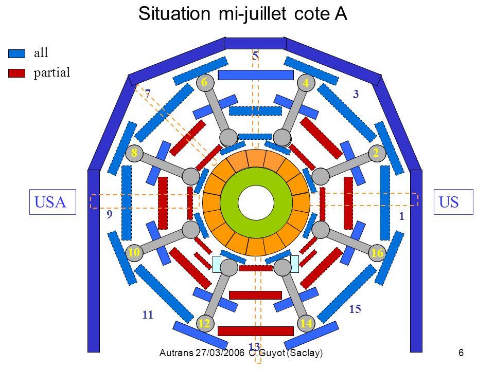 Autrans 27/03/2006 C.Guyot (Saclay)27 Commissioning du champ magnétique (1) Rappel des objectifs: Connaître les intégrales de champ ( Bldl)/ Bldl < ~4.10 -3 (~20G pour un champ moyen de 0.5T) Méthode: Reconstruire la position des conducteurs dans le repère des chambres défini a partir du système dalignement.