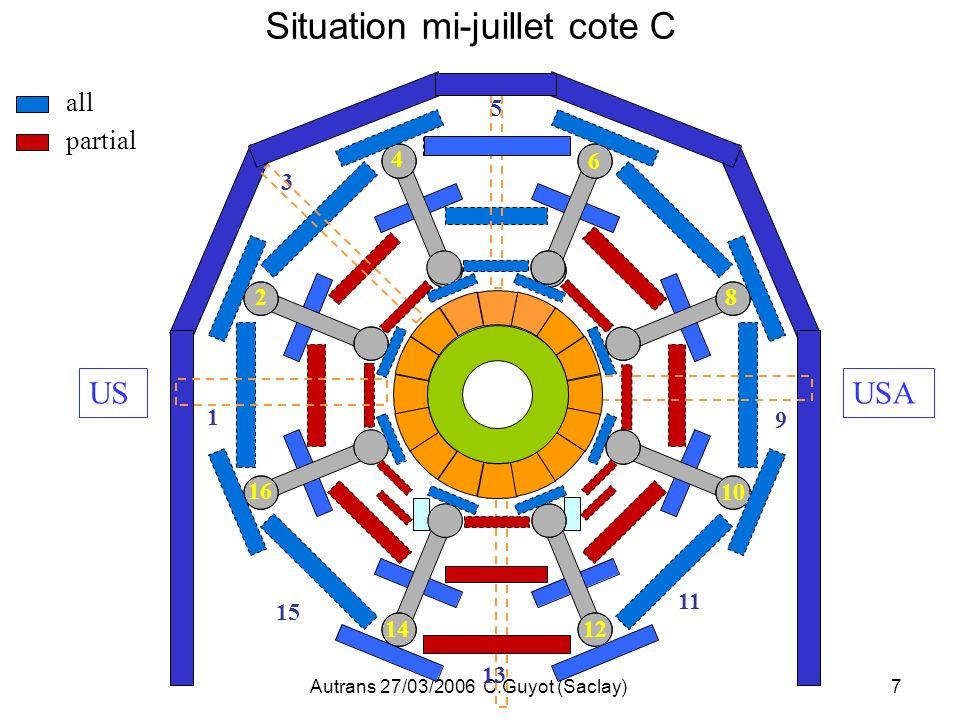 Autrans 27/03/2006 C.Guyot (Saclay)8 Planning Installation Retards accumules a cause de la lenteur de linstallation et le repositionnement des chambres BMS (pas sur rails), de problèmes RPC (câblage, BML, gas inlets…), dinterférence avec les services ID (BIL,BIS)….