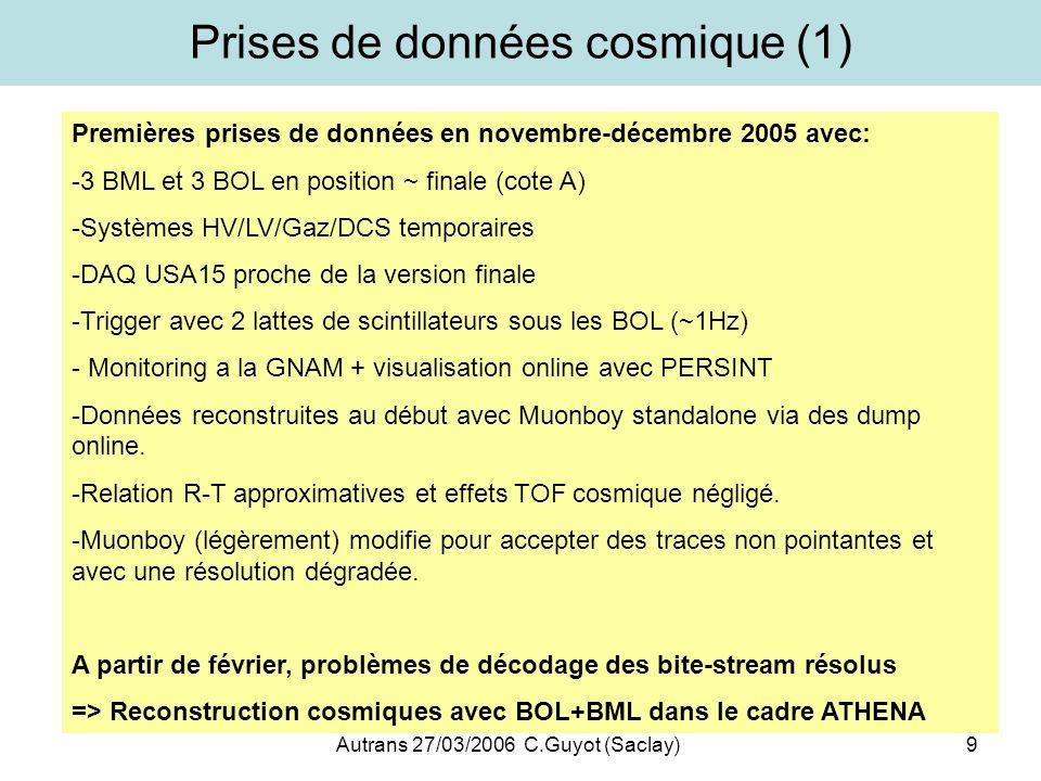 Autrans 27/03/2006 C.Guyot (Saclay)9 Prises de données cosmique (1) Premières prises de données en novembre-décembre 2005 avec: -3 BML et 3 BOL en pos
