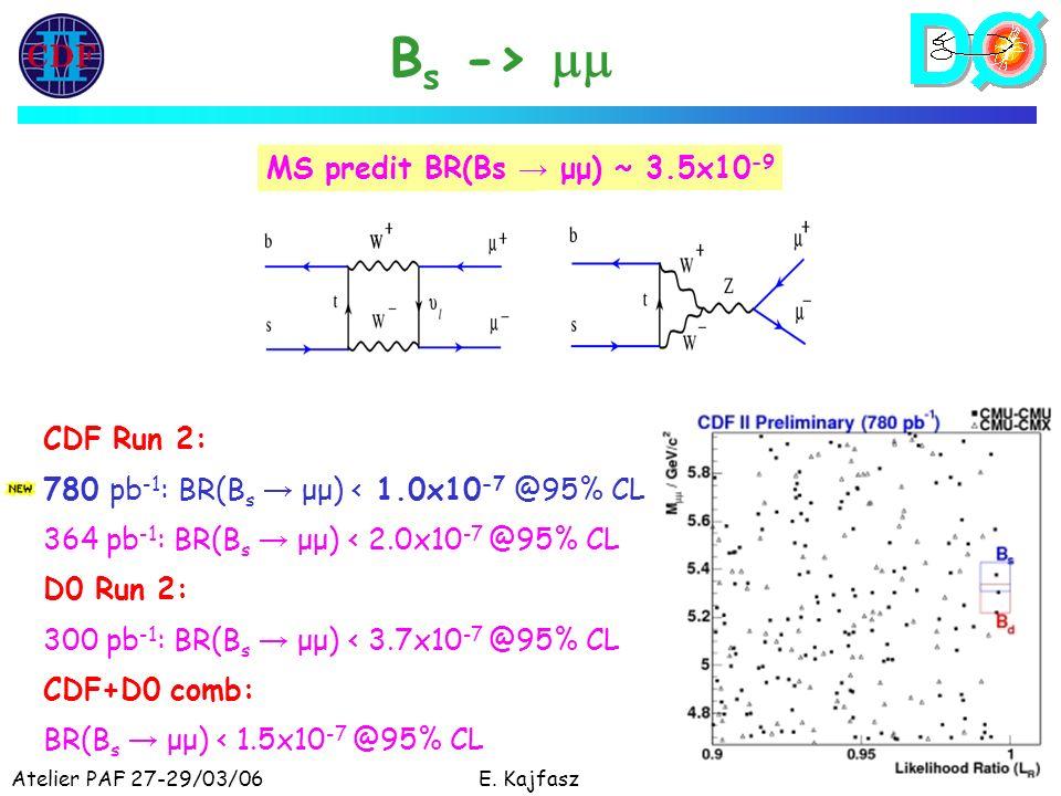 Atelier PAF 27-29/03/06E. Kajfasz14 B s -> CDF Run 2: 780 pb -1 : BR(B s μμ) < 1.0x10 -7 @95% CL 364 pb -1 : BR(B s μμ) < 2.0x10 -7 @95% CL D0 Run 2: