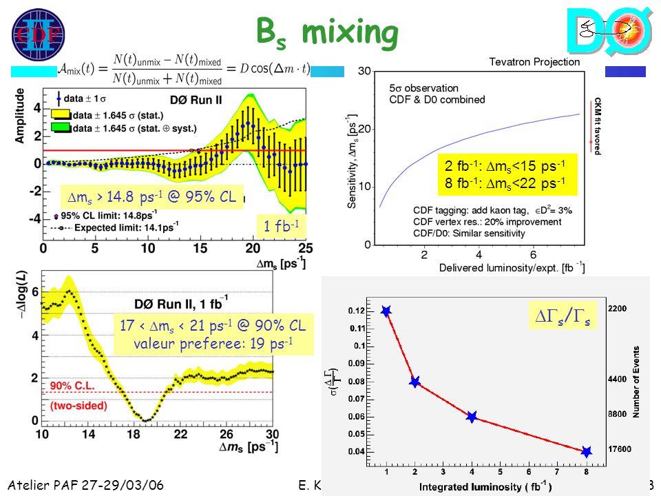 Atelier PAF 27-29/03/06E. Kajfasz18 B s mixing m s > 14.8 ps -1 @ 95% CL 1 fb -1 17 < m s < 21 ps -1 @ 90% CL valeur preferee: 19 ps -1 2 fb -1 : m s