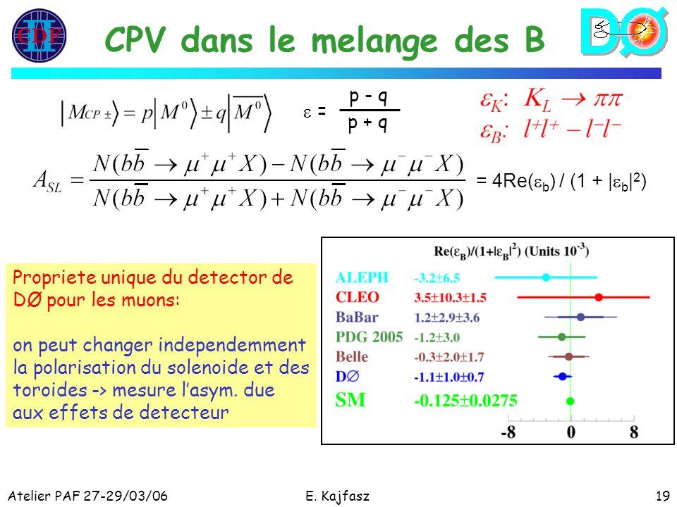 Atelier PAF 27-29/03/06E. Kajfasz19 CPV dans le melange des B = 4Re( b ) / (1 + | b | 2 ) Propriete unique du detector de DØ pour les muons: on peut c