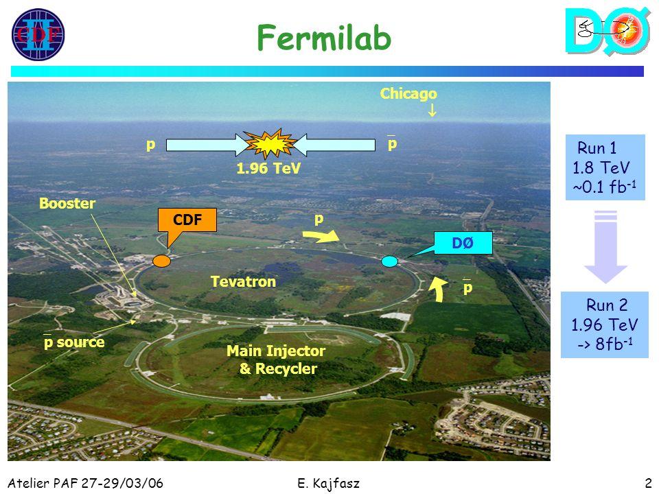Atelier PAF 27-29/03/06E. Kajfasz2 Fermilab Main Injector & Recycler Tevatron Chicago p source Booster p p p p 1.96 TeV CDF DØ Run 1 1.8 TeV ~0.1 fb -