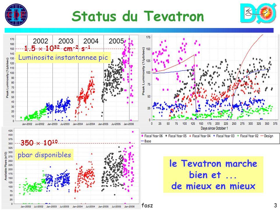 Atelier PAF 27-29/03/06E. Kajfasz3 Status du Tevatron le Tevatron marche bien et... de mieux en mieux 2002 2003 2004 2005 1.5 10 32 cm -2 s -1 350 10