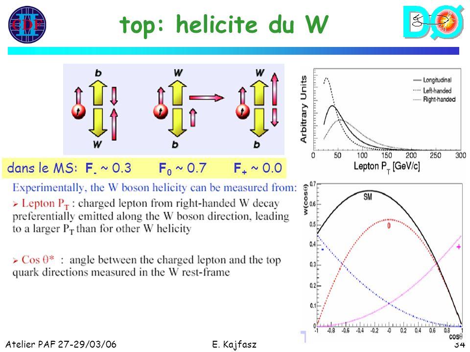 Atelier PAF 27-29/03/06E. Kajfasz34 top: helicite du W dans le MS: F - ~ 0.3 F 0 ~ 0.7 F + ~ 0.0