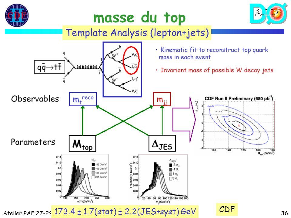 Atelier PAF 27-29/03/06E. Kajfasz36 masse du top Template Analysis (lepton+jets) 173.4 ± 1.7(stat) ± 2.2(JES+syst) GeV CDF